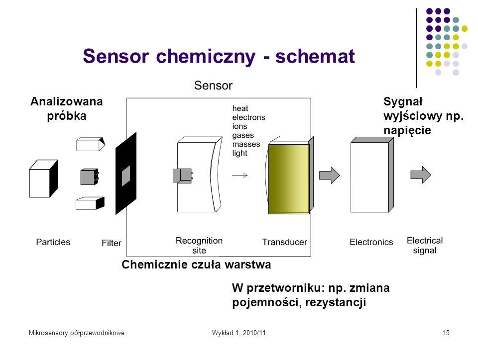 Sensor chemiczny - schemat