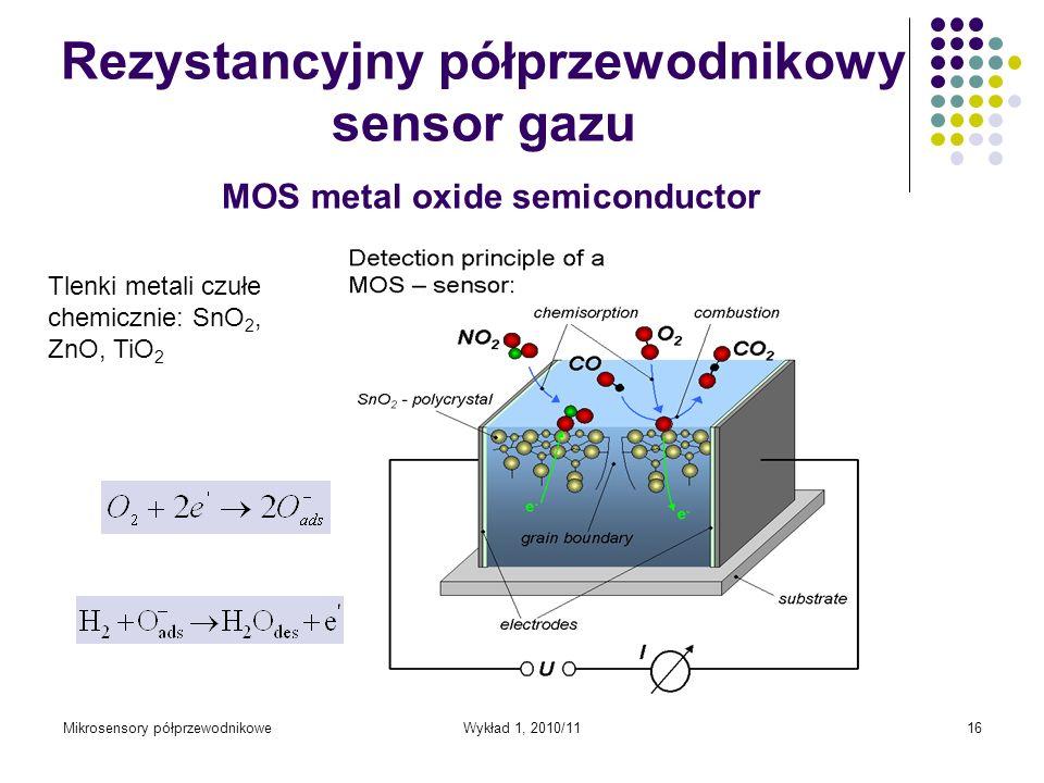 Rezystancyjny półprzewodnikowy sensor gazu MOS metal oxide semiconductor