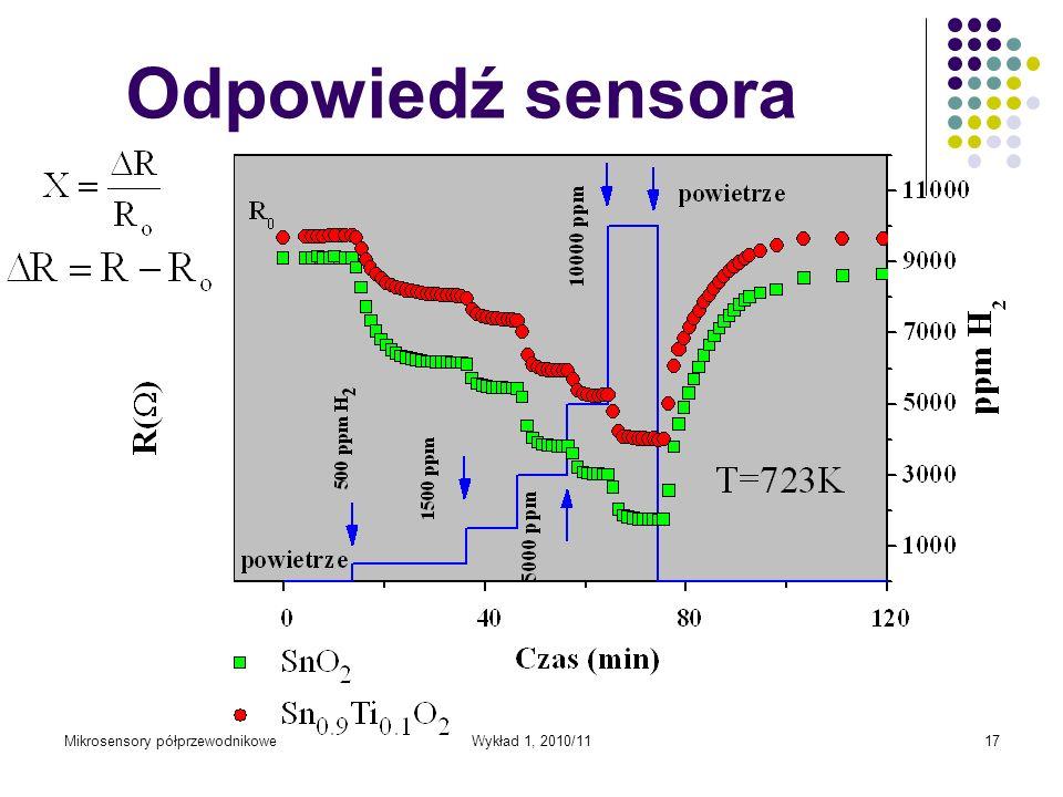 Odpowiedź sensora Mikrosensory półprzewodnikowe Wykład 1, 2010/11