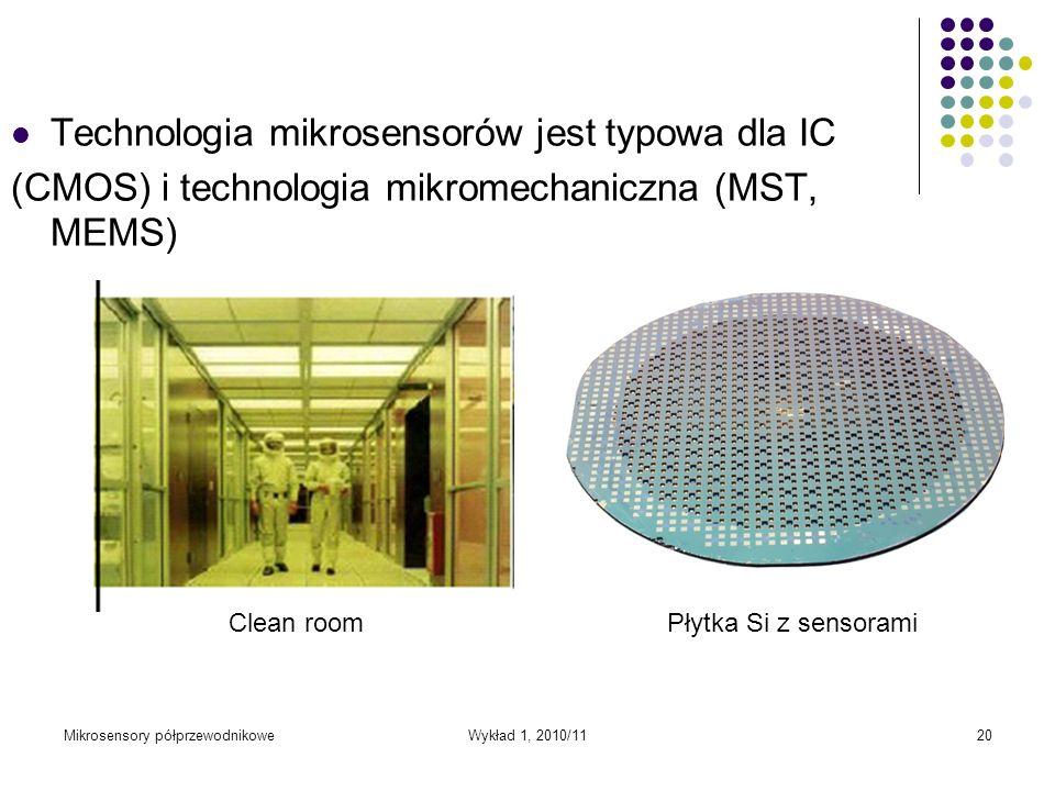 Technologia mikrosensorów jest typowa dla IC