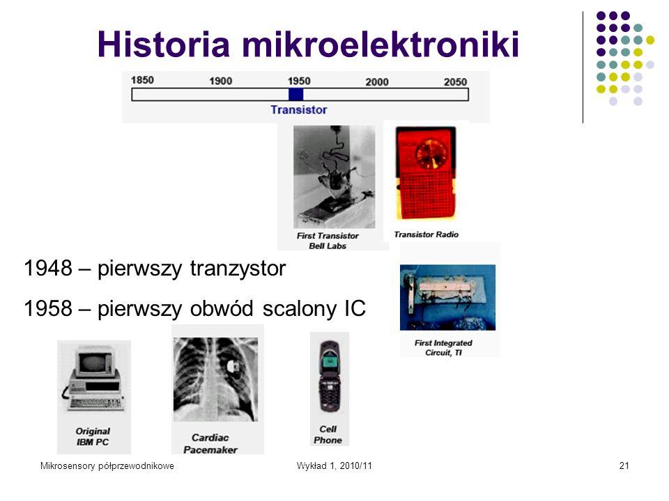 Historia mikroelektroniki
