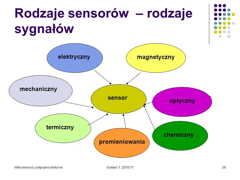 Rodzaje sensorów – rodzaje sygnałów