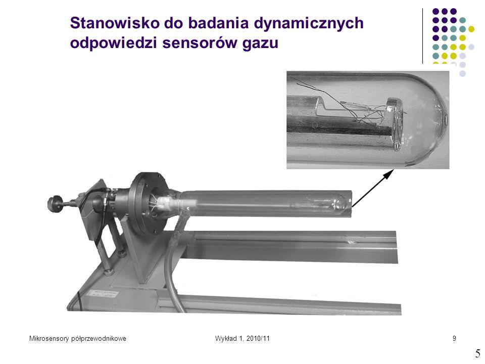 Stanowisko do badania dynamicznych odpowiedzi sensorów gazu