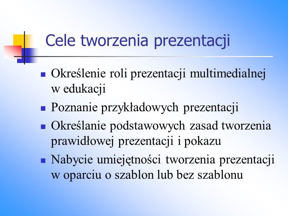 Cele tworzenia prezentacji