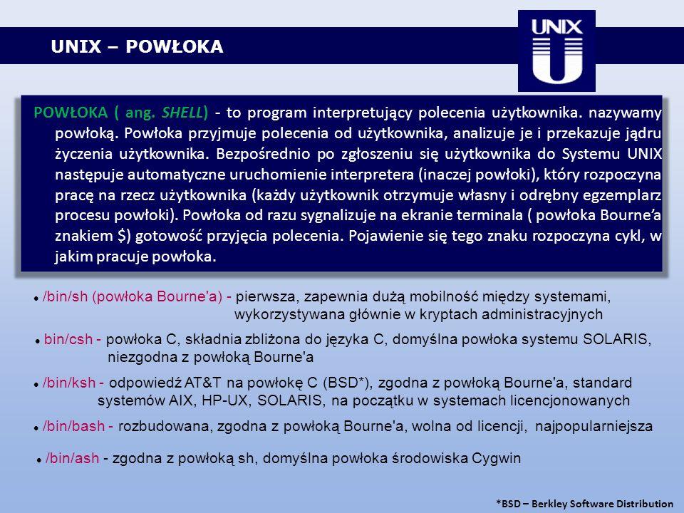 UNIX – POWŁOKA