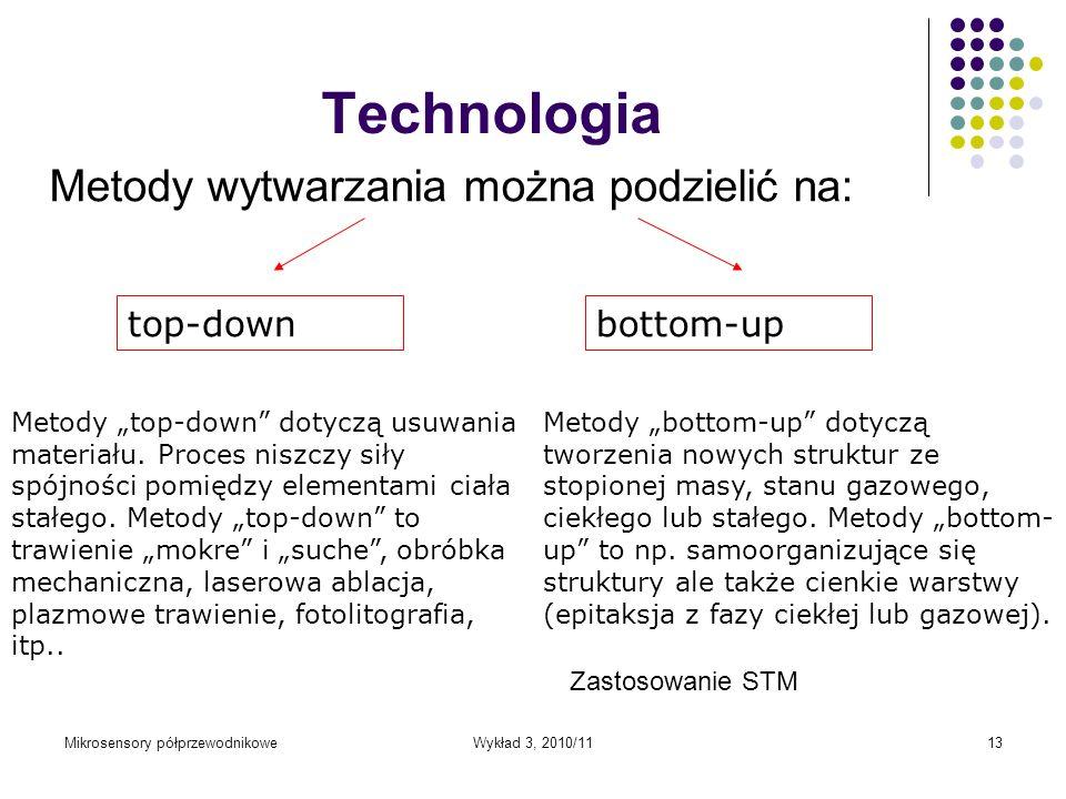 Technologia Metody wytwarzania można podzielić na: top-down bottom-up