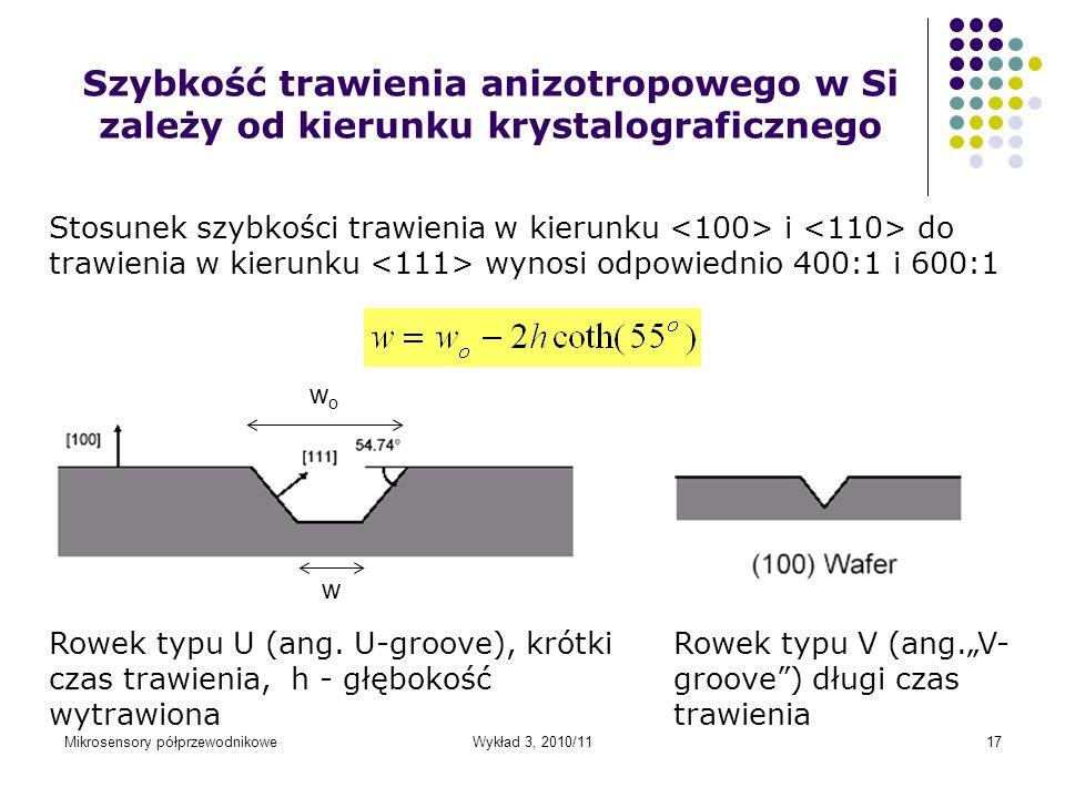 Szybkość trawienia anizotropowego w Si zależy od kierunku krystalograficznego