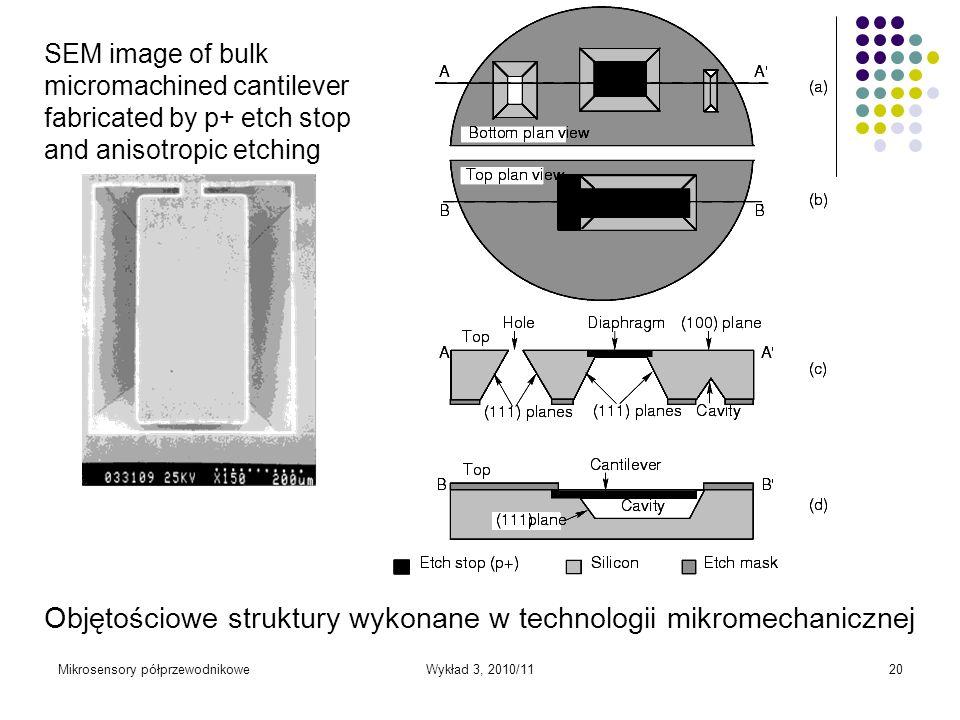 Objętościowe struktury wykonane w technologii mikromechanicznej