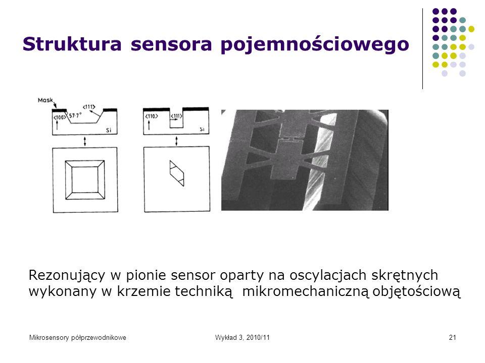 Struktura sensora pojemnościowego