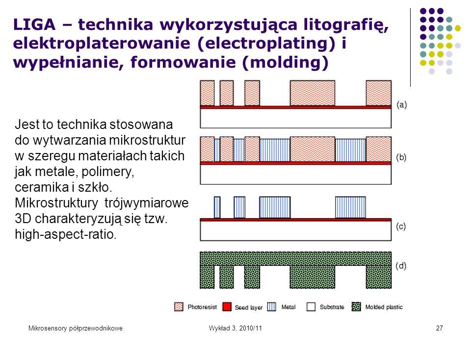 LIGA – technika wykorzystująca litografię, elektroplaterowanie (electroplating) i wypełnianie, formowanie (molding)