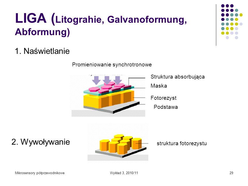 LIGA (Litograhie, Galvanoformung, Abformung)