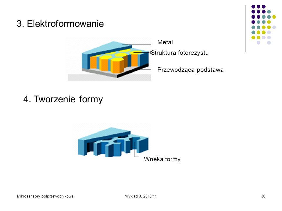 3. Elektroformowanie 4. Tworzenie formy Metal Struktura fotorezystu