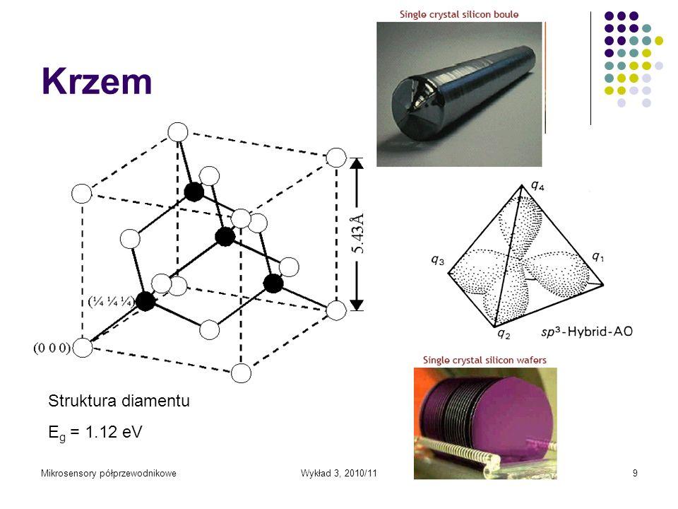 Krzem Struktura diamentu Eg = 1.12 eV Mikrosensory półprzewodnikowe