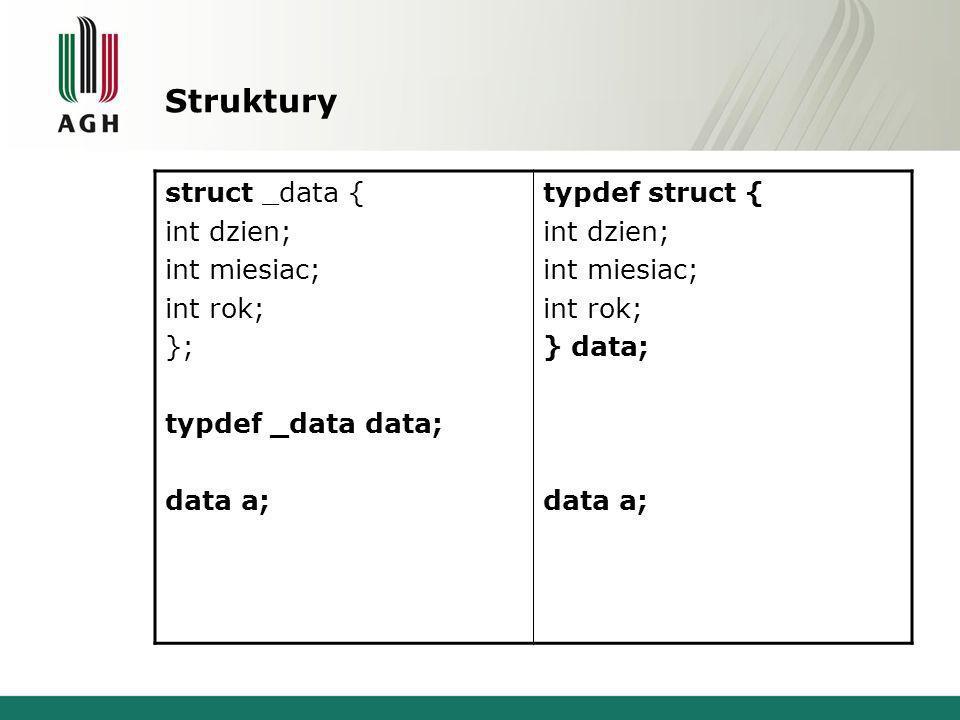 Struktury struct _data { int dzien; int miesiac; int rok; };