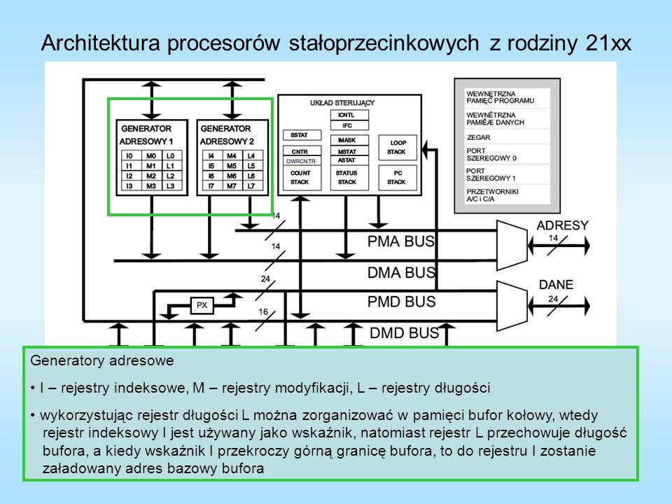 Architektura procesorów stałoprzecinkowych z rodziny 21xx