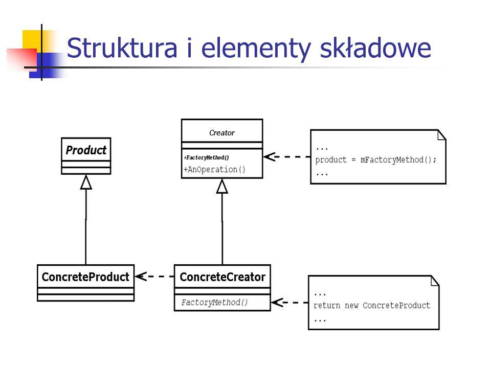 Struktura i elementy składowe