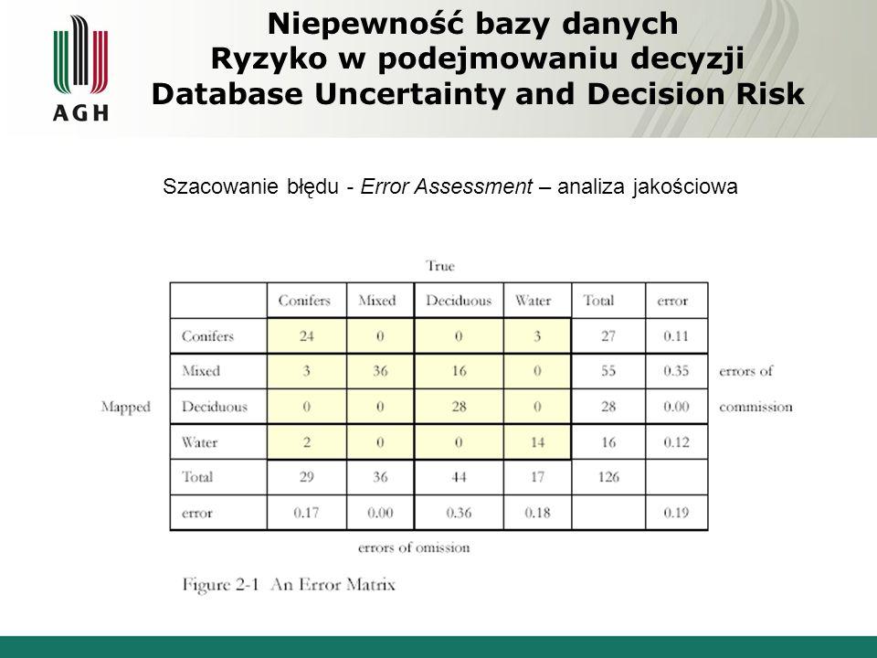 Niepewność bazy danych Ryzyko w podejmowaniu decyzji