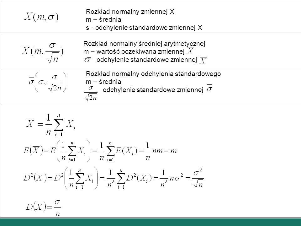 Rozkład normalny zmiennej X