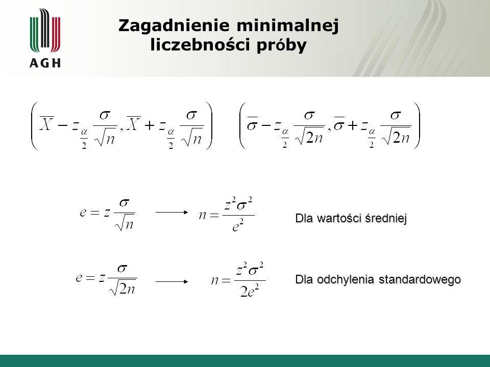 Zagadnienie minimalnej liczebności próby