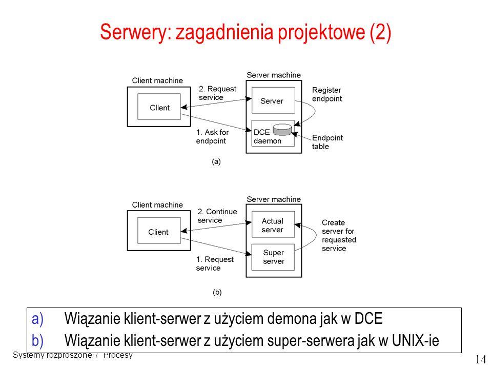 Serwery: zagadnienia projektowe (2)