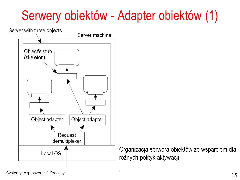 Serwery obiektów - Adapter obiektów (1)