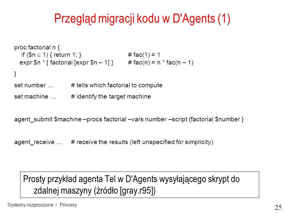 Przegląd migracji kodu w D Agents (1)