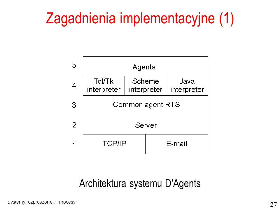 Zagadnienia implementacyjne (1)