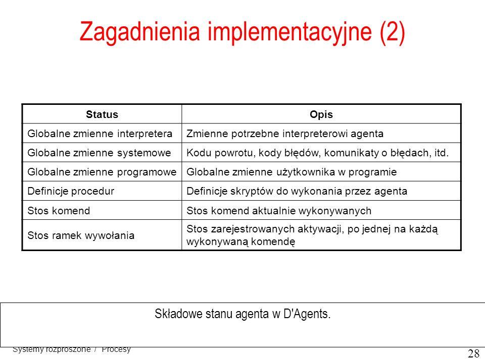 Zagadnienia implementacyjne (2)