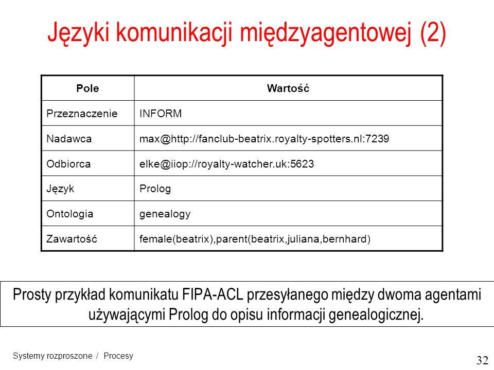 Języki komunikacji międzyagentowej (2)