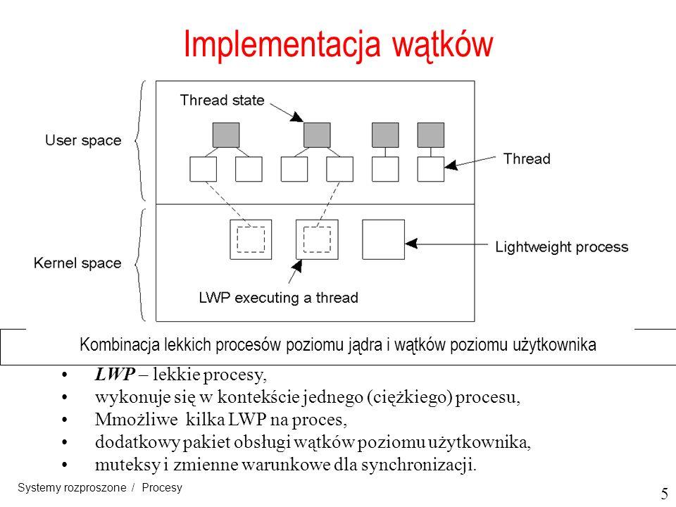 Kombinacja lekkich procesów poziomu jądra i wątków poziomu użytkownika