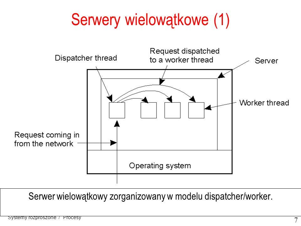 Serwery wielowątkowe (1)