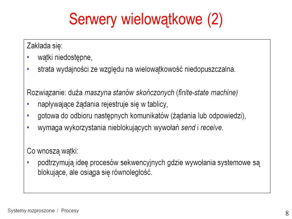 Serwery wielowątkowe (2)