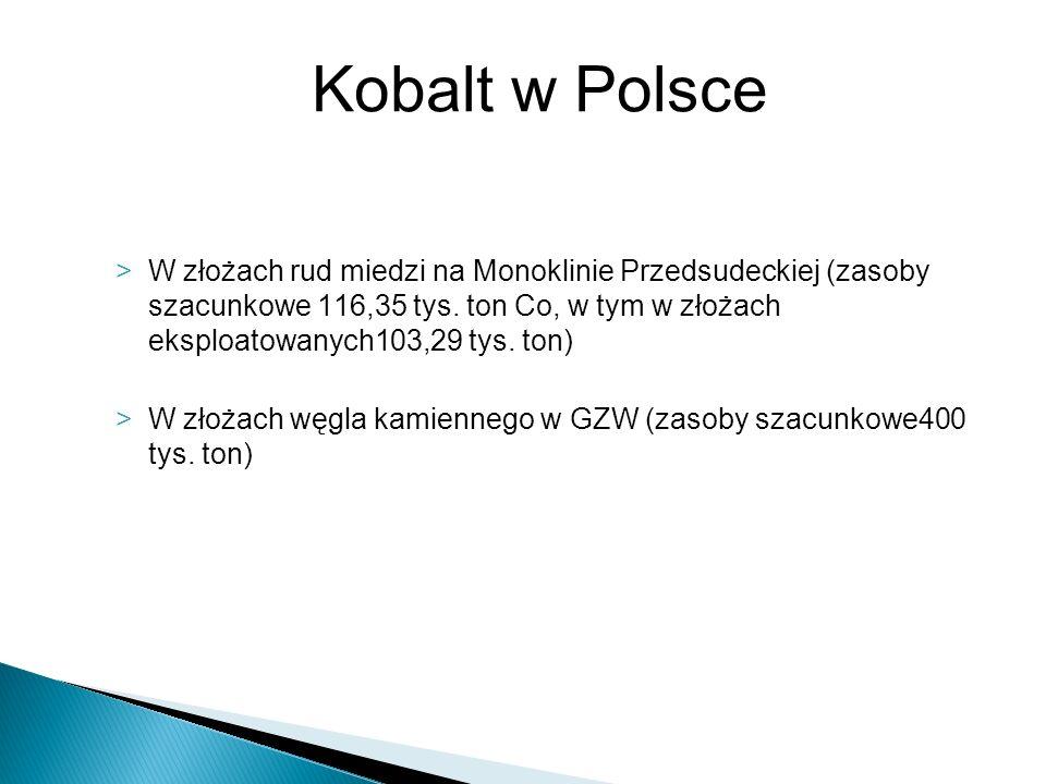 Kobalt w Polsce