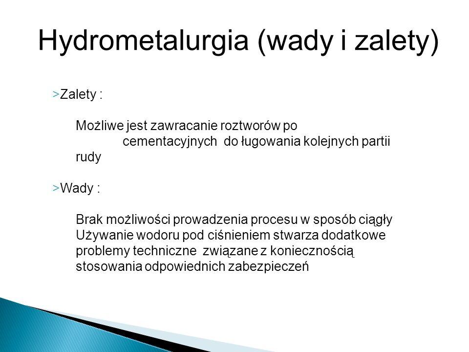 Hydrometalurgia (wady i zalety)