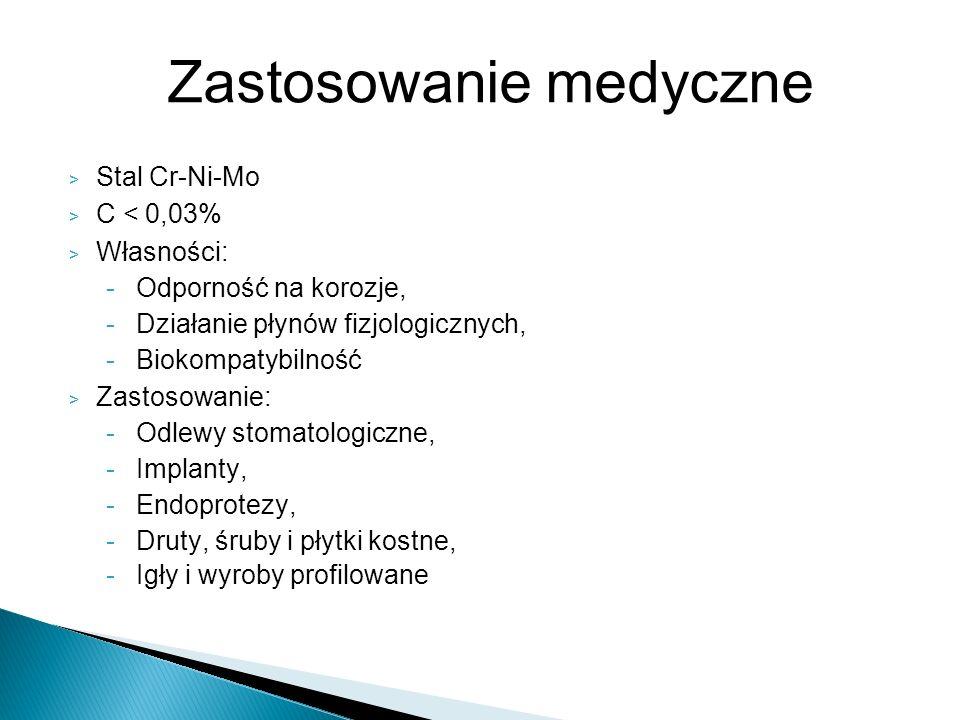 Zastosowanie medyczne