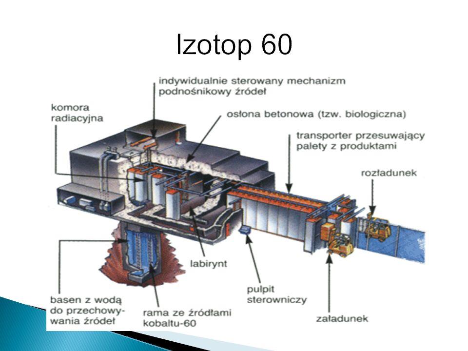 Izotop 60