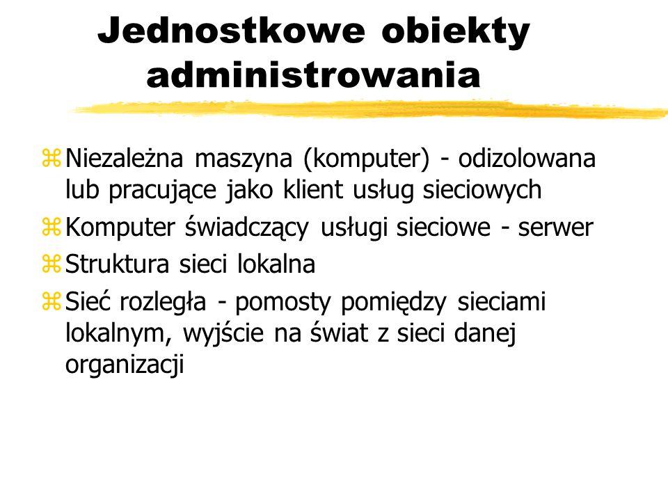 Jednostkowe obiekty administrowania