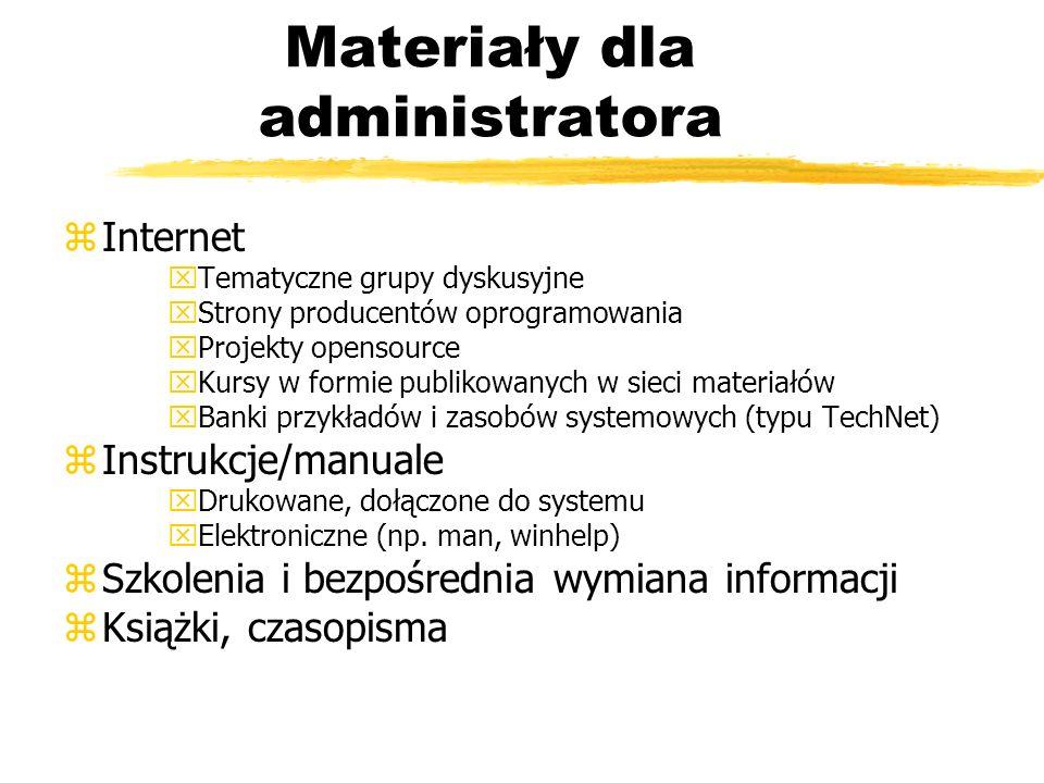 Materiały dla administratora