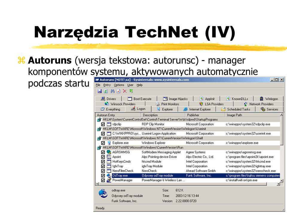 Narzędzia TechNet (IV)