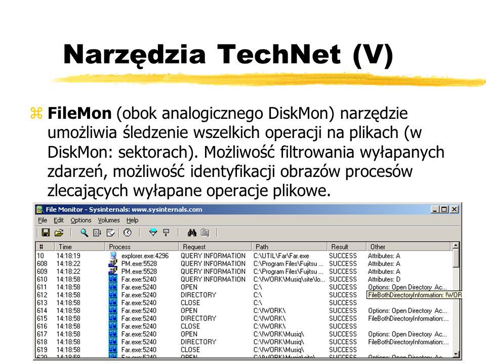Narzędzia TechNet (V)
