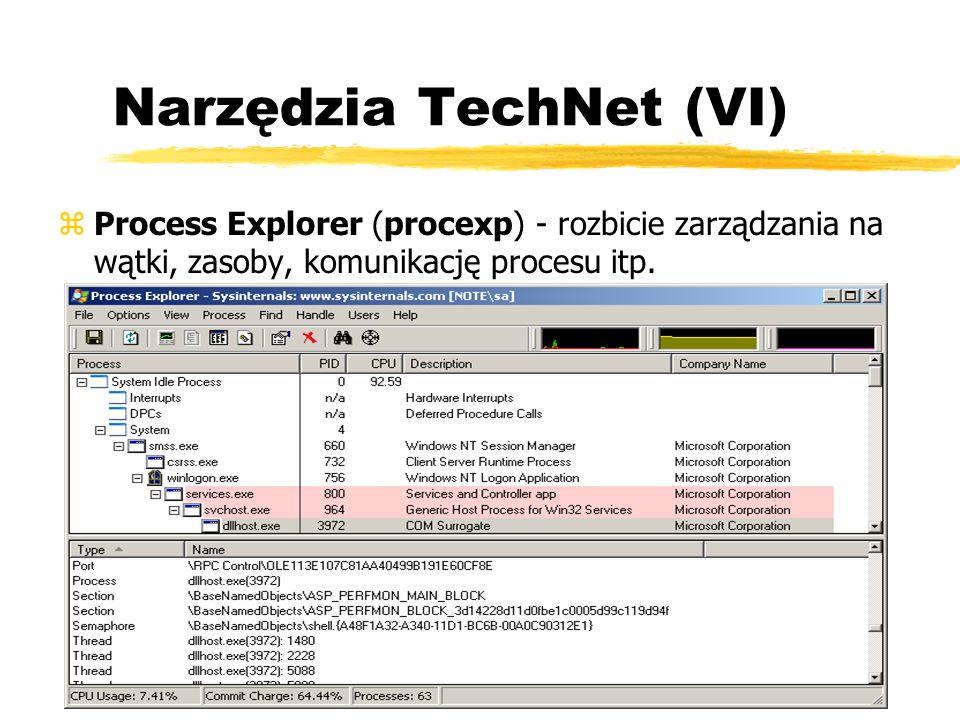Narzędzia TechNet (VI)