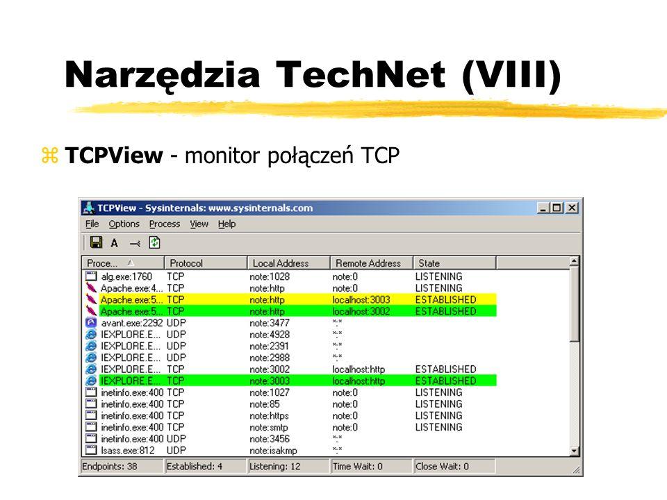 Narzędzia TechNet (VIII)