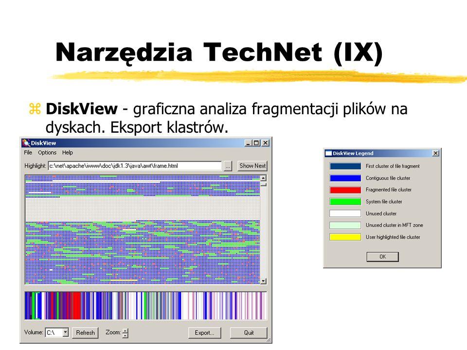 Narzędzia TechNet (IX)