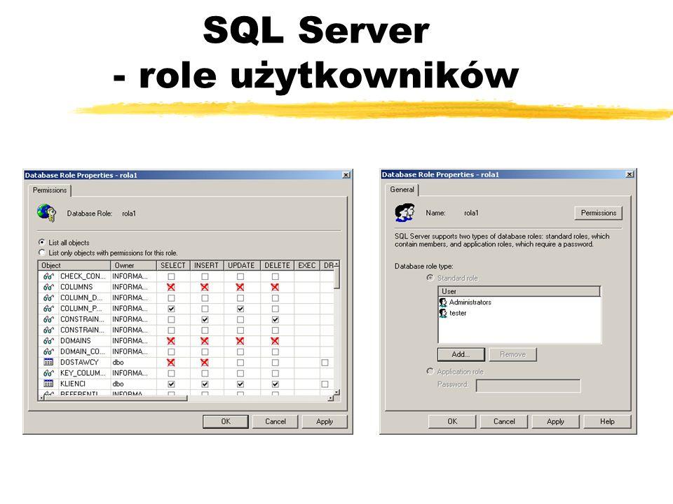 SQL Server - role użytkowników