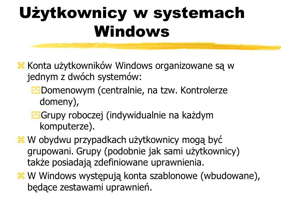 Użytkownicy w systemach Windows