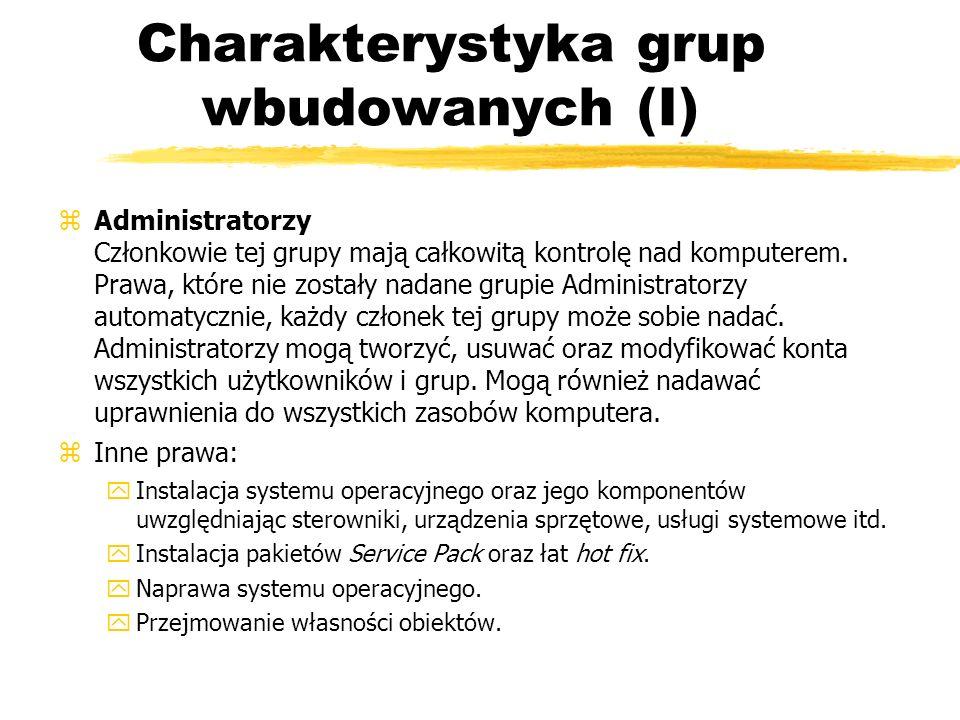 Charakterystyka grup wbudowanych (I)