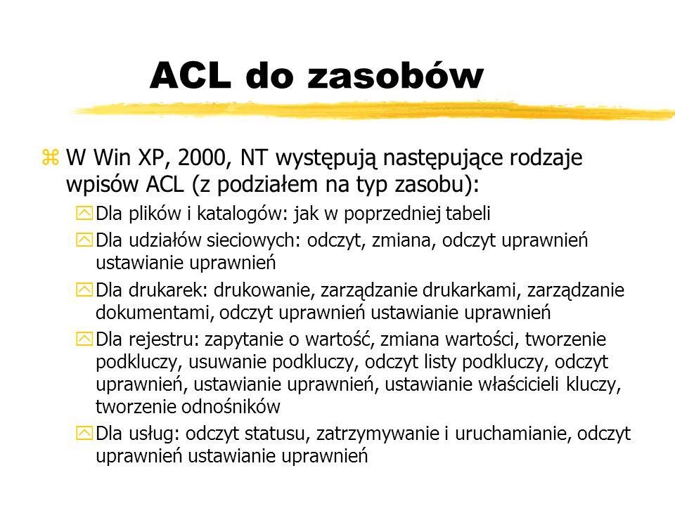 ACL do zasobówW Win XP, 2000, NT występują następujące rodzaje wpisów ACL (z podziałem na typ zasobu):