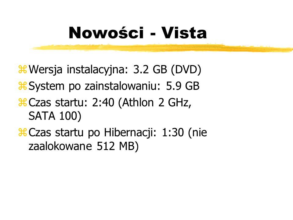 Nowości - Vista Wersja instalacyjna: 3.2 GB (DVD)