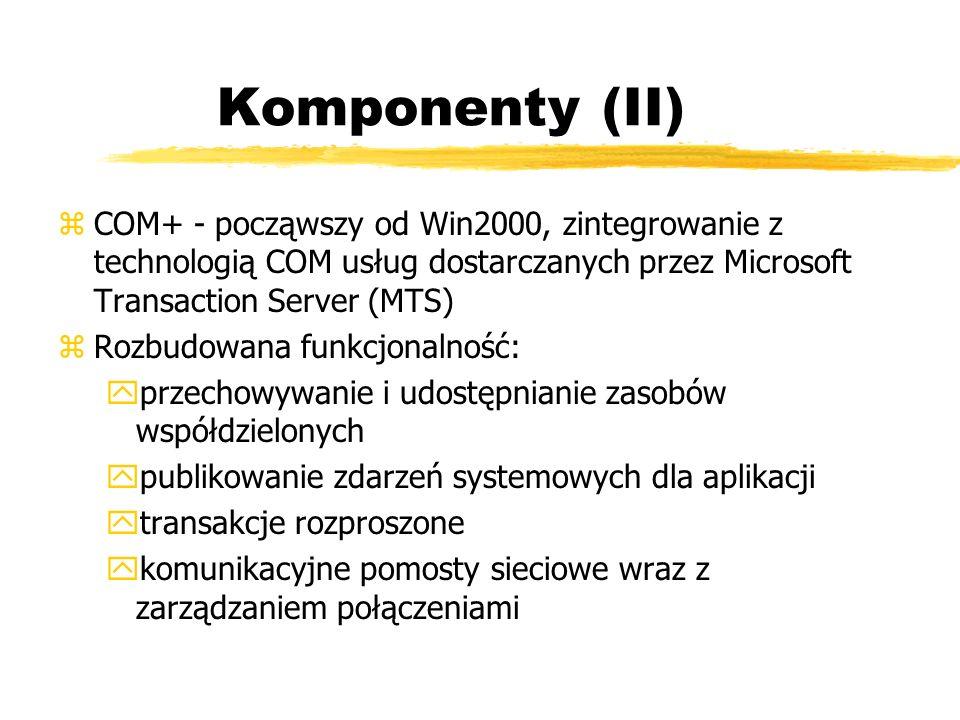 Komponenty (II) COM+ - począwszy od Win2000, zintegrowanie z technologią COM usług dostarczanych przez Microsoft Transaction Server (MTS)