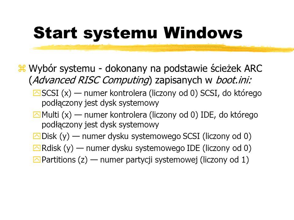 Start systemu Windows Wybór systemu - dokonany na podstawie ścieżek ARC (Advanced RISC Computing) zapisanych w boot.ini: